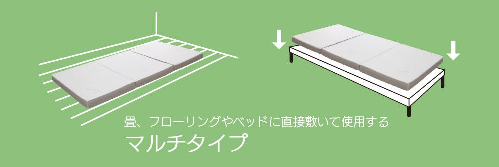 畳、フローリングやベッドに直接敷いて使用するマルチタイプ